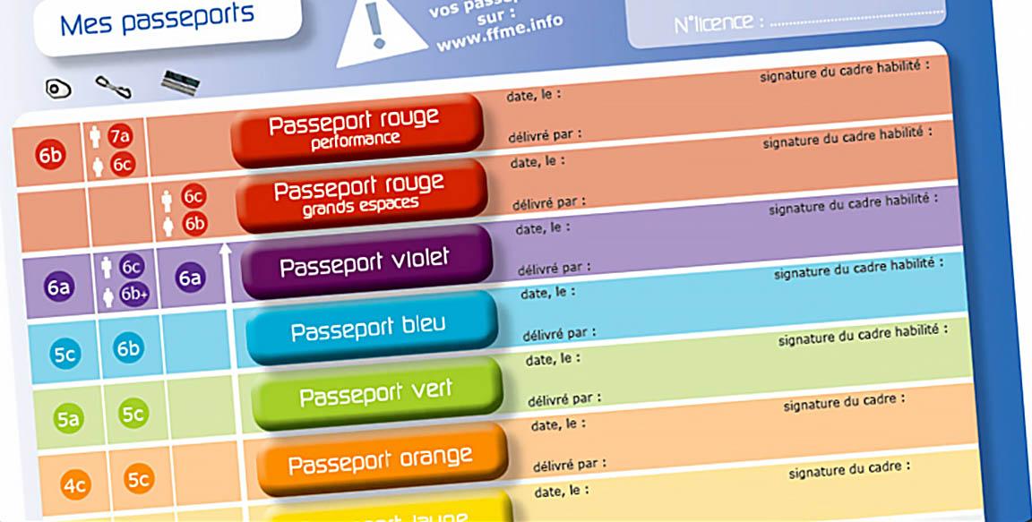 Passeports SVP !!